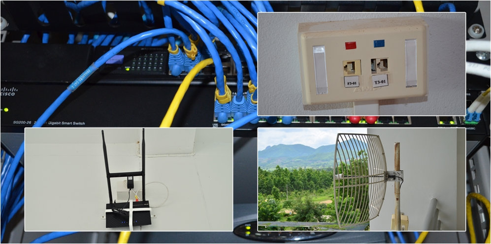 ระบบอินเตอร์เน็ตและจุดเชื่อมต่อ
